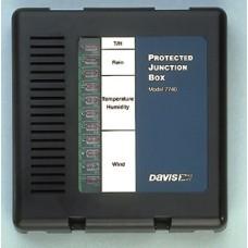 Davis protected J-box