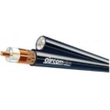 Aircom Plus per meter